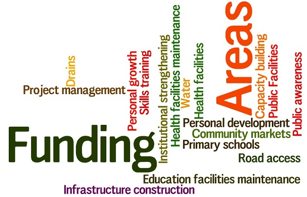 SSDF Funding Areas